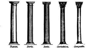pillars of language learning